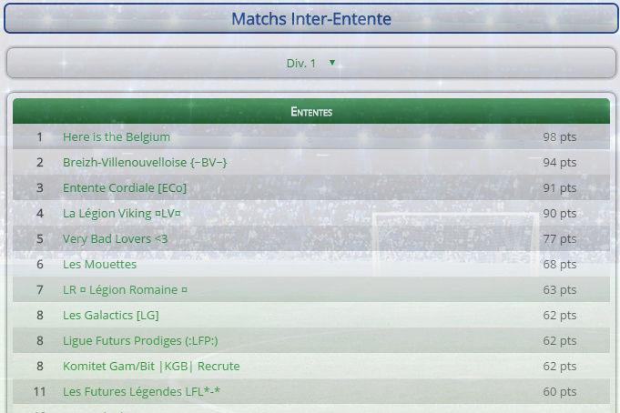 Points infos matchs IE et IS saison81 - Page 3 Entent23