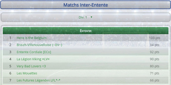 Points infos matchs IE et IS saison81 - Page 4 Entent24