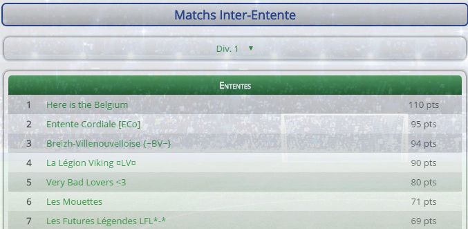 Points infos matchs IE et IS saison81 - Page 4 Entent25