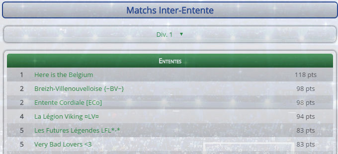 Points infos matchs IE et IS saison81 - Page 4 Entent27