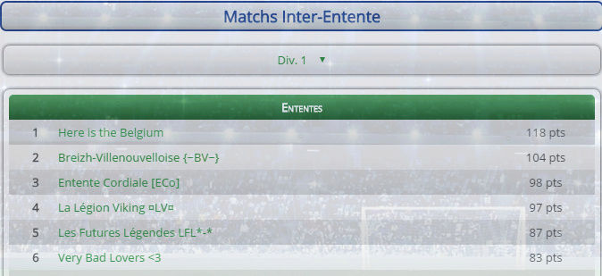 Points infos matchs IE et IS saison81 - Page 4 Entent28