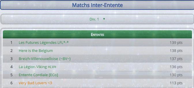 Points infos matchs IE et IS saison81 - Page 6 Entent35