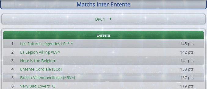 Points infos matchs IE et IS saison81 - Page 6 Entent36