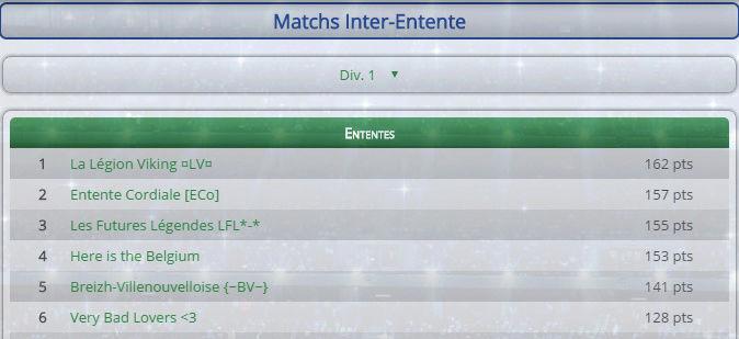 Points infos matchs IE et IS saison81 - Page 6 Entent38