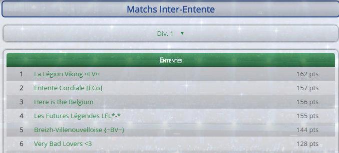 Points infos matchs IE et IS saison81 - Page 6 Entent39