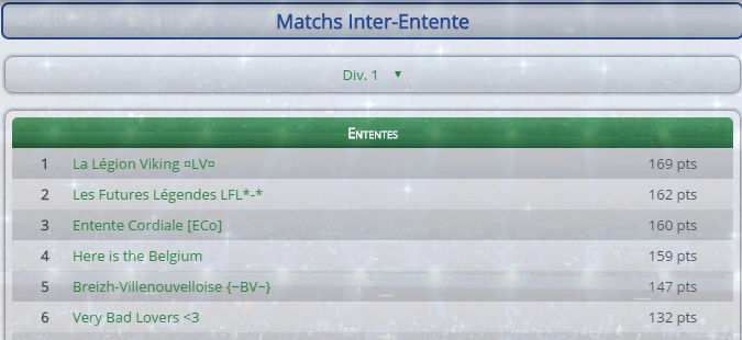 Points infos matchs IE et IS saison81 - Page 6 Entent40