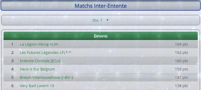 Points infos matchs IE et IS saison81 - Page 6 Entent41