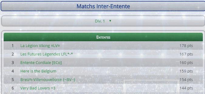 Points infos matchs IE et IS saison81 - Page 6 Entent42