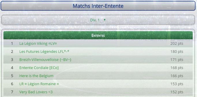 Points infos matchs IE et IS saison81 - Page 7 Entent44