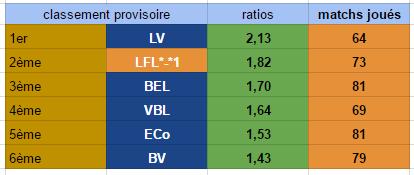 Points infos matchs IE et IS saison81 - Page 6 Ratio_24