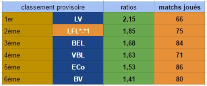 Points infos matchs IE et IS saison81 - Page 6 Ratio_25