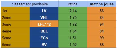 Points infos matchs IE et IS saison81 - Page 7 Ratio_33