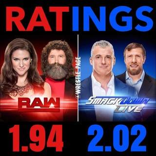Ratings 2016 - Page 11 15624911