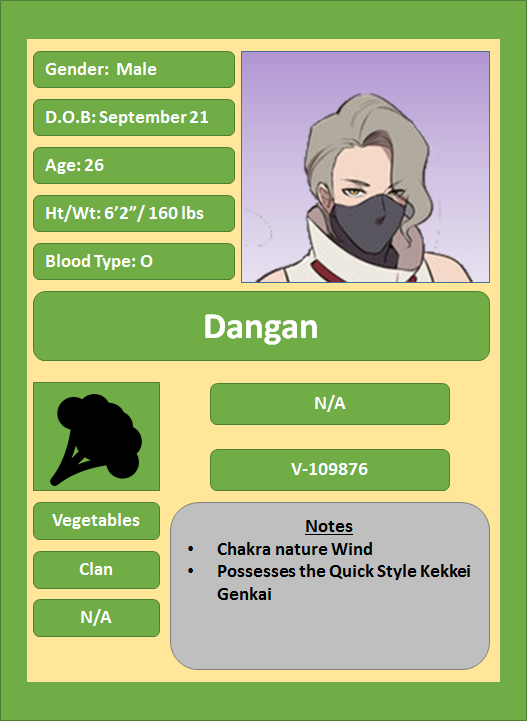 Other Characters Dangan10