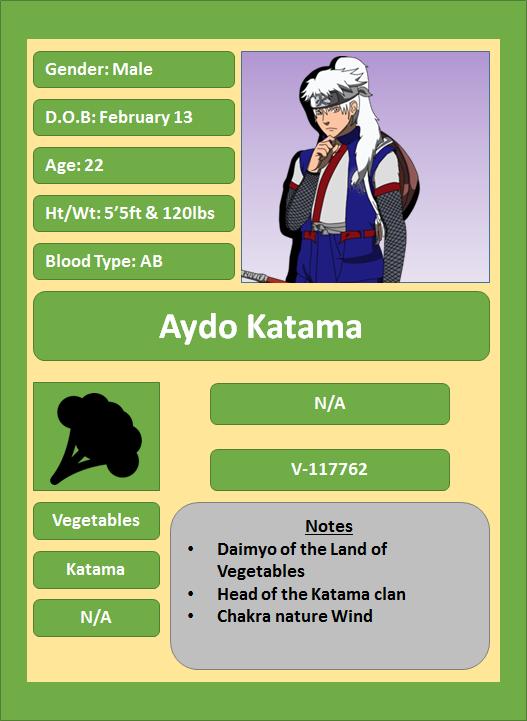 Other Characters Katama10
