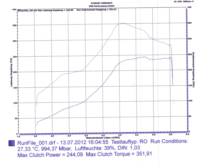 Renault 11 1.8 16v TURBO - Berlin tuning style Ld_kks10