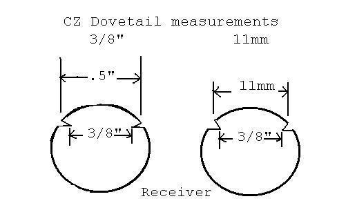 Chu un peu fourré. Rings pour CZ455 Varmint Doveta16