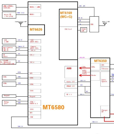 مخطط صيانة ل هاتف كوندور condor p6 pro  Img_2010