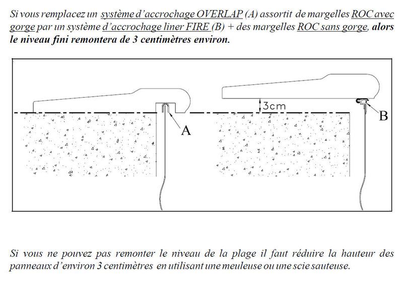LINER AUTRE MARQUE Profil11