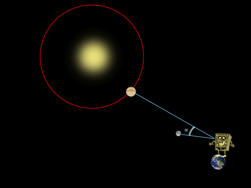 astronomie Angle10