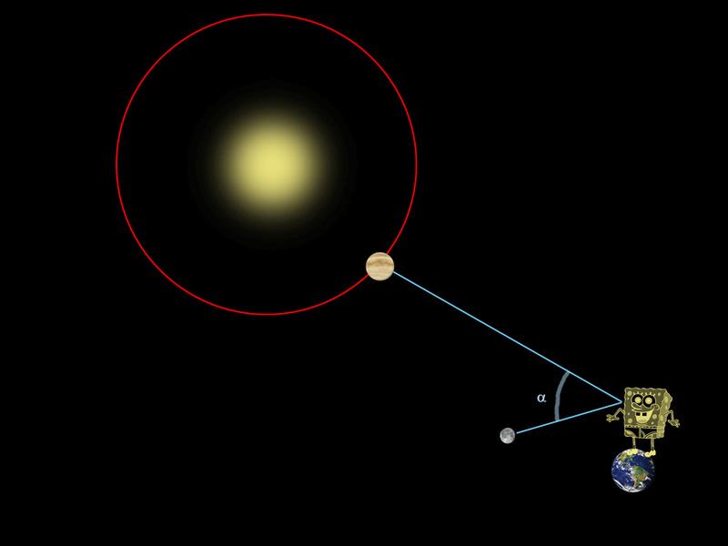 astronomie Angle210