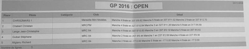 (84) - 19 et 20 Novembre 2016 - MRC 84 - Grand Prix de Monteux 2016 - Page 3 Img_2415