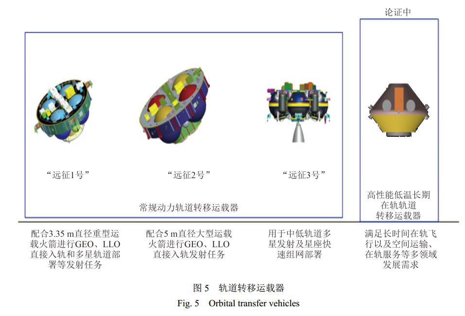 Le secteur aérospatial chinois - Page 17 Milit168