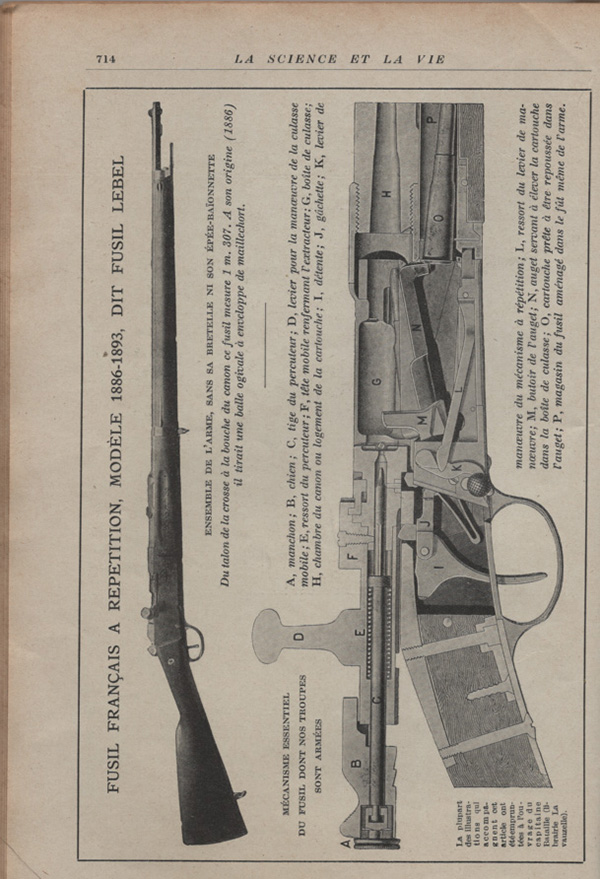 Les armes portatives des troupes en campagne en 1915 71410