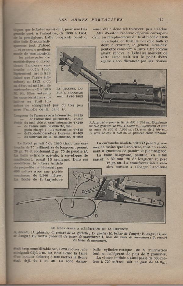 Les armes portatives des troupes en campagne en 1915 71710