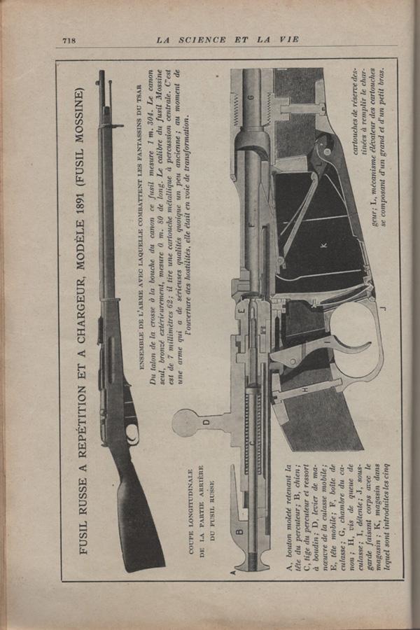 Les armes portatives des troupes en campagne en 1915 71810
