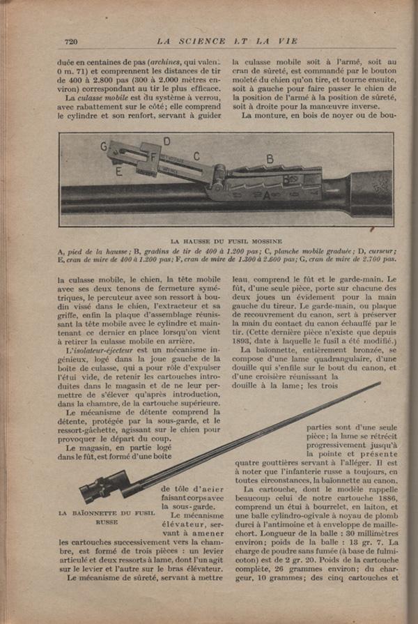 Les armes portatives des troupes en campagne en 1915 72010
