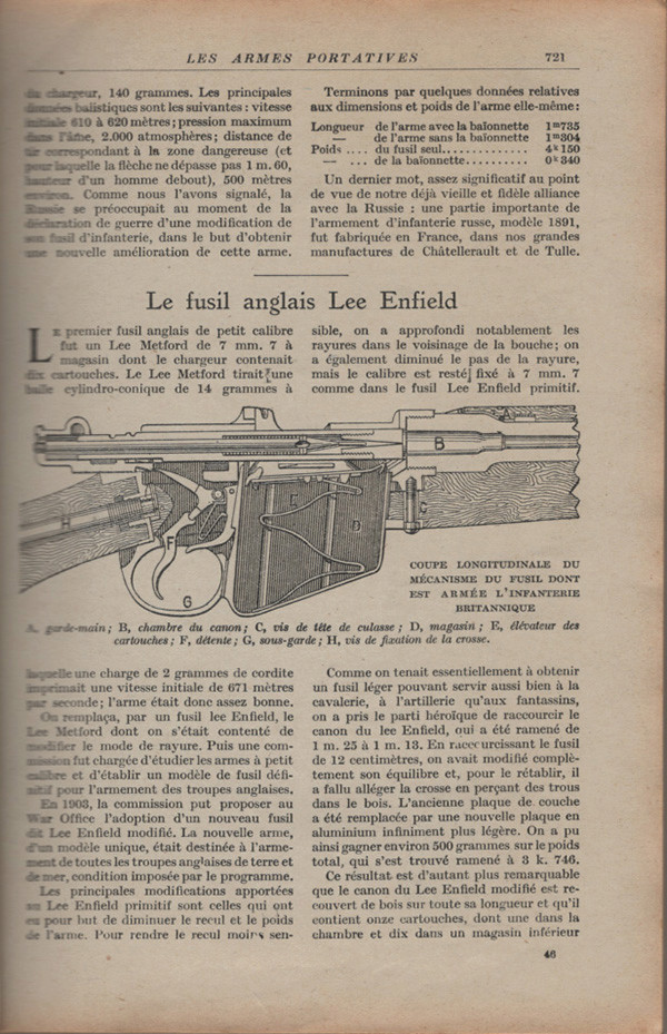 Les armes portatives des troupes en campagne en 1915 72110