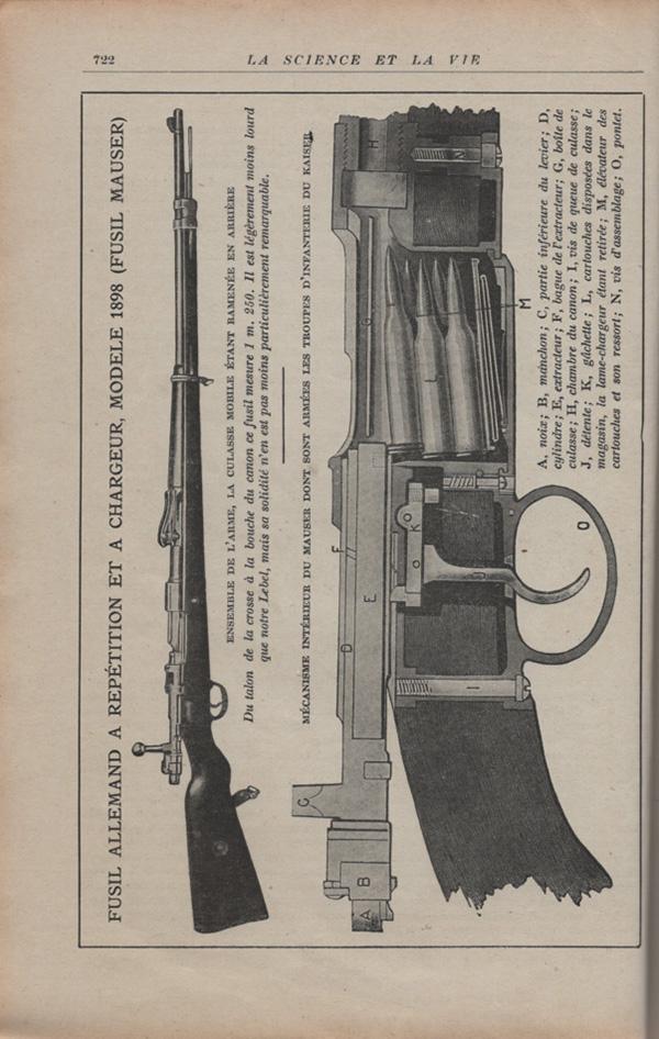 Les armes portatives des troupes en campagne en 1915 72210