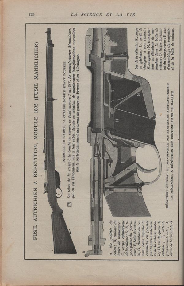 Les armes portatives des troupes en campagne en 1915 72610