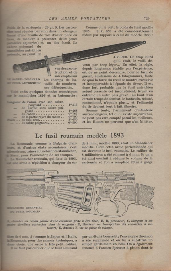 Les armes portatives des troupes en campagne en 1915 72910