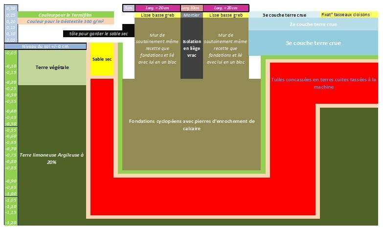 anti termites au greb et alternatifs Shemas10