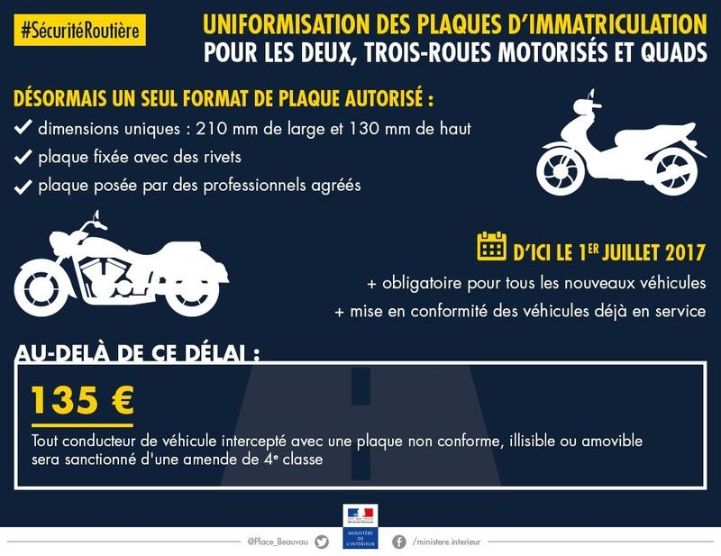 Nouveau format de plaque d'immatriculation au 01/07/2017 Czugy010