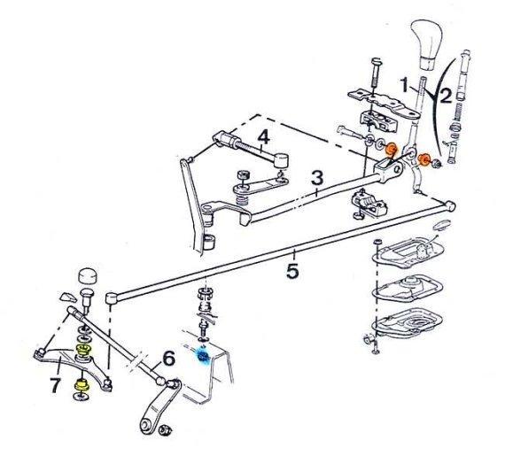 Tringlerie de commande de boîte de vitesse Tringl10