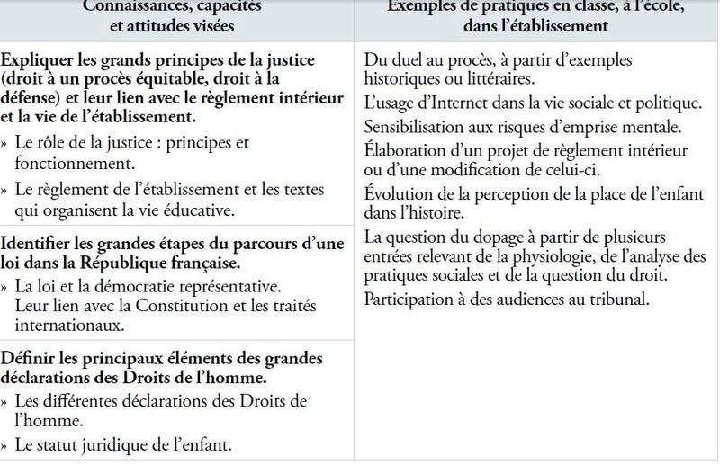 """""""La méconnaissance de l'islam crée l'islamisme radical"""" - Page 3 Captur10"""