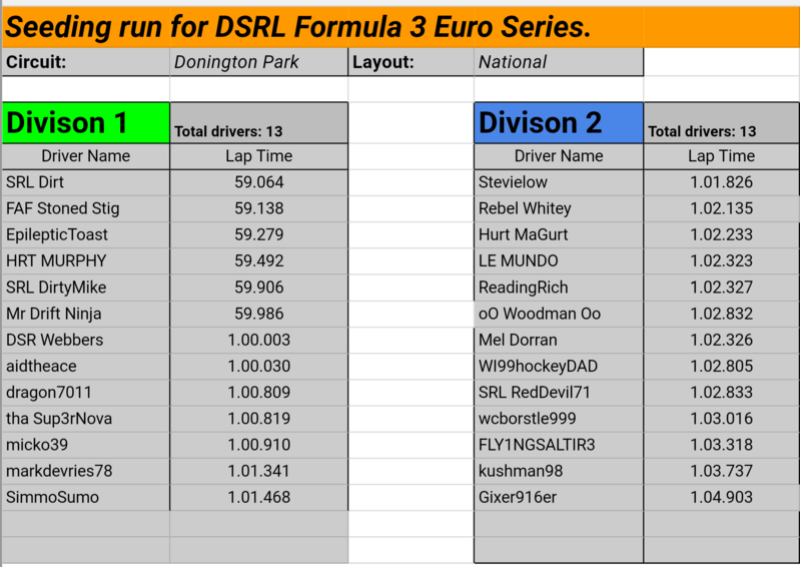 F3 Division Results  20170110
