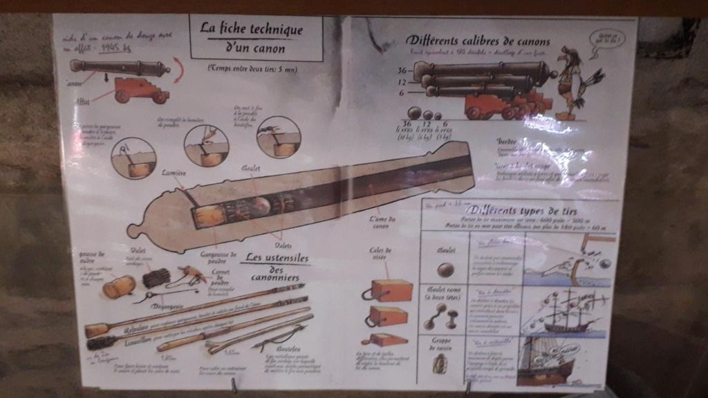 [ Les musées en rapport avec la Marine ] Musée de la Marine à Saint-Brevin-les-Pins (44) 38811