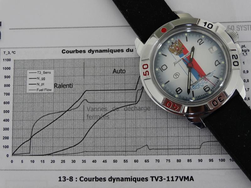 Komandirskie - les dimensions des boîtiers Dsc01131