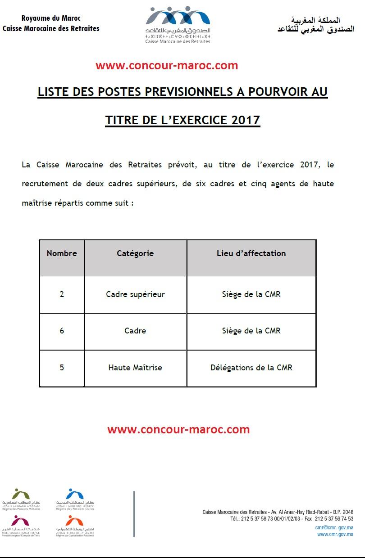 الصندوق المغربي للتقاعد : لائحة 13 منصب توظيف في وظائف مختلفة برسم السنة المالية 2017  Conco121