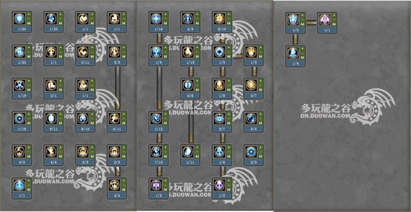Guardian Lvl 50 skill point allocation G111