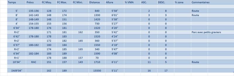 Book ---) Objectif 10km pour la fin de saison 2012. 04_oct10