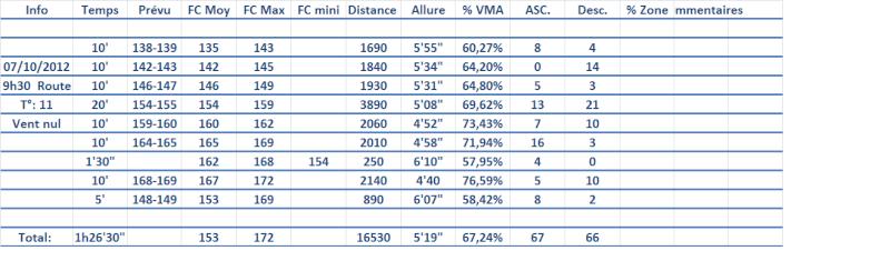 Book ---) Objectif 10km pour la fin de saison 2012. 07_oct10