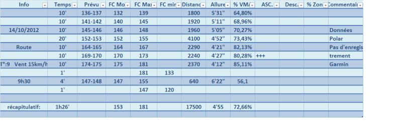 Book ---) Objectif 10km pour la fin de saison 2012. 14_oct11