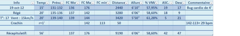 Book ---) Objectif 10km pour la fin de saison 2012. 19_oct10
