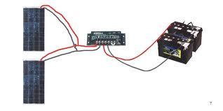 Mon kit de panneaux solaires Schama11