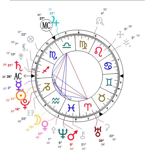 La conjonction mars Neptune Captur11